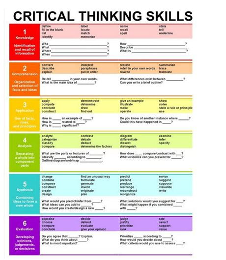 research critical thinking skills All developing countries need to focus on critical thinking skills to realize the best  use of their research funding introduction in the last 10.